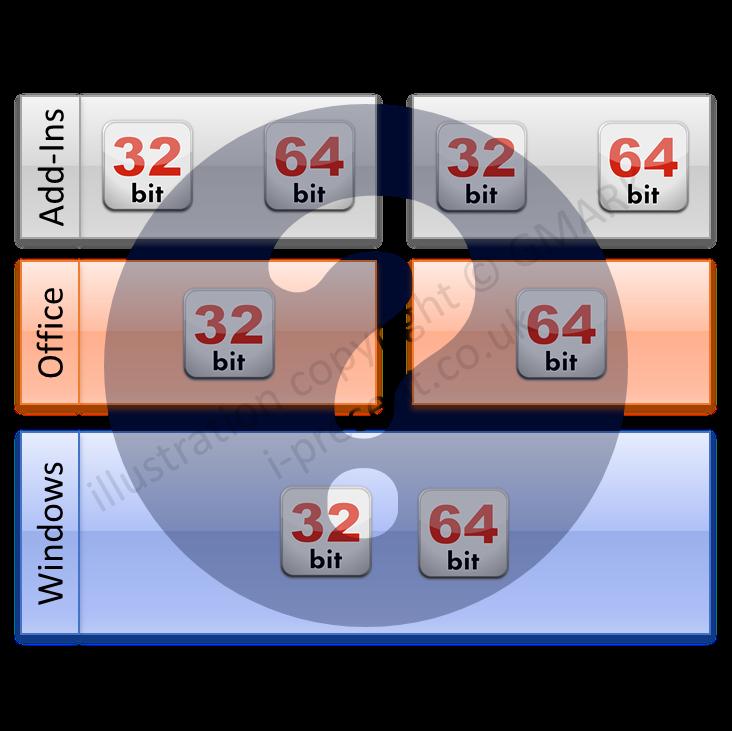 32/64 bit Windows / Office / Add-Ins