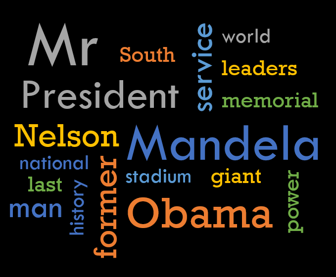 Word Cloud for PowerPoint anyone?