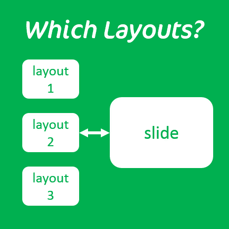 PowerPoint Slide Master Layouts Assignment