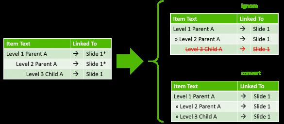 ActivePrez for PowerPoint - Import APD Convert