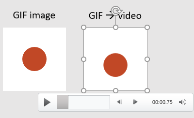 Control animated GIF images in PowerPoint animation timeline