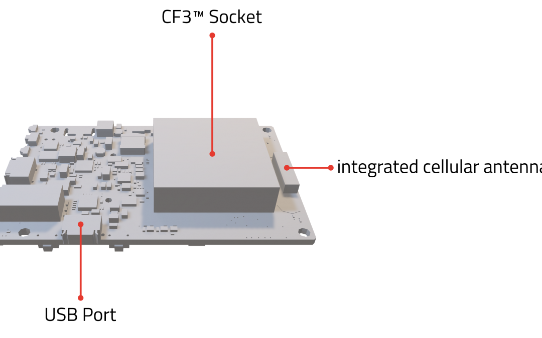 3D Models in PowerPoint