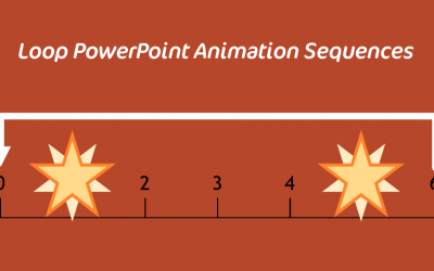 Infinite looping PowerPoint animations